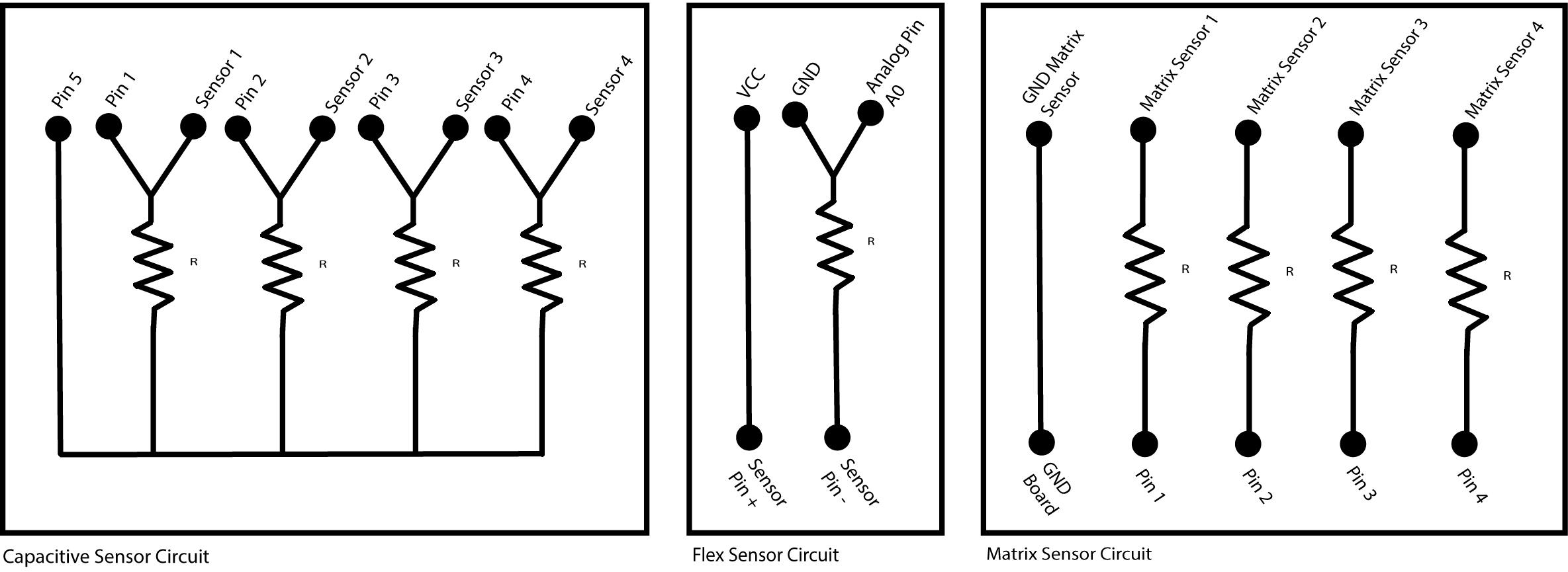 Circuits_kit